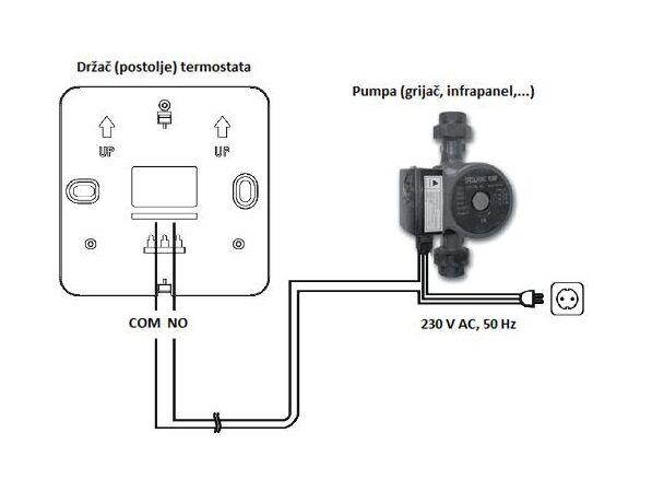 Spajanje digitalnog termostata T32 na pumpu ili infrapanel