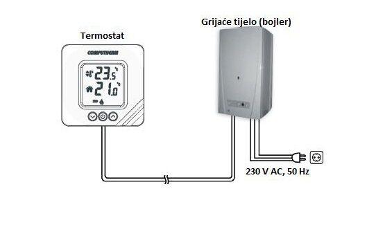 Spajanje digitalnog termostata T32