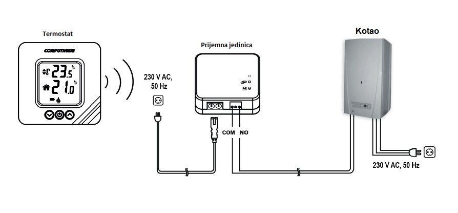 Spajanje bežičnog termostata T32RF na kotao