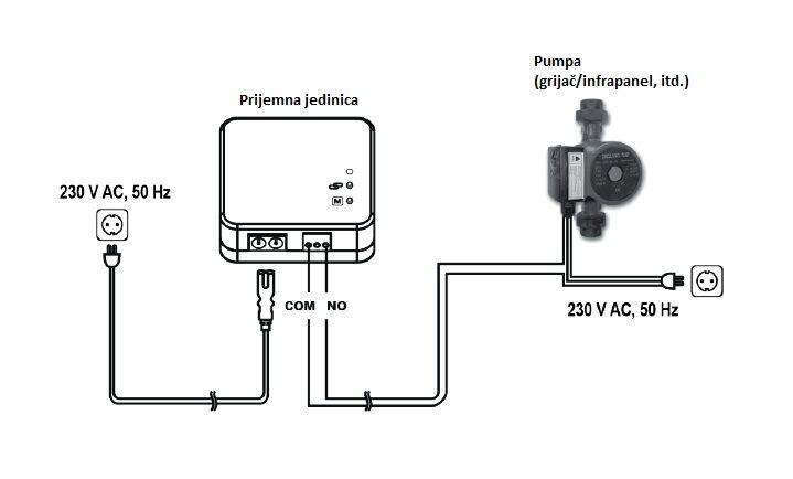 Spajanje termostata T32RF