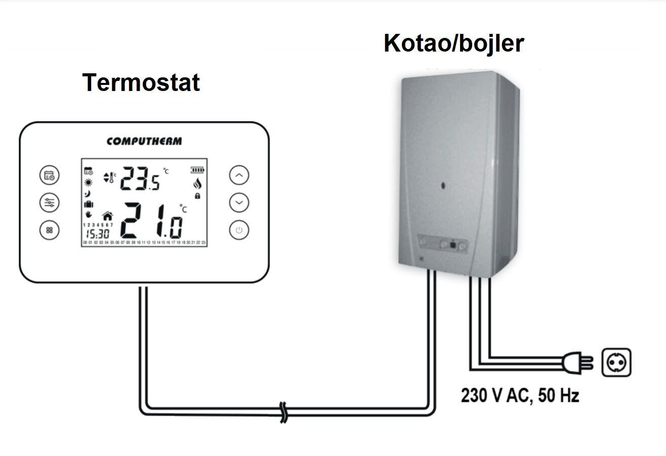 Spajanje digitalnog termostata T70